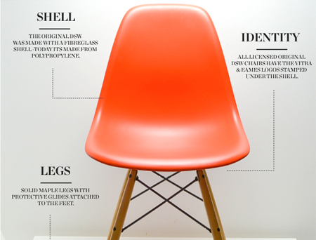 Vitra Eames DSW