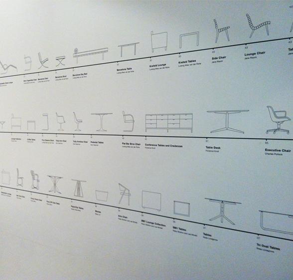 Knoll-Timeline.jpg