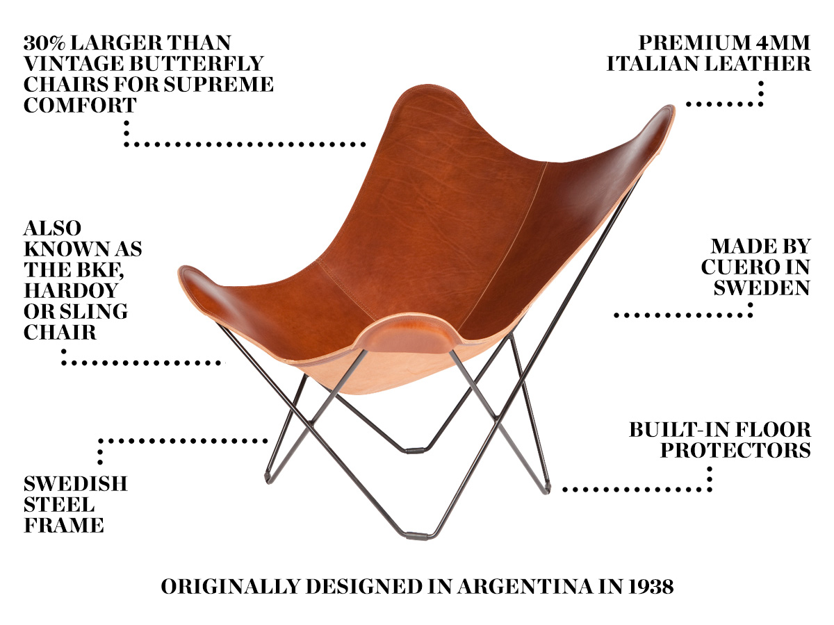 Anatomy of a Design Classic: The Butterfly Chair