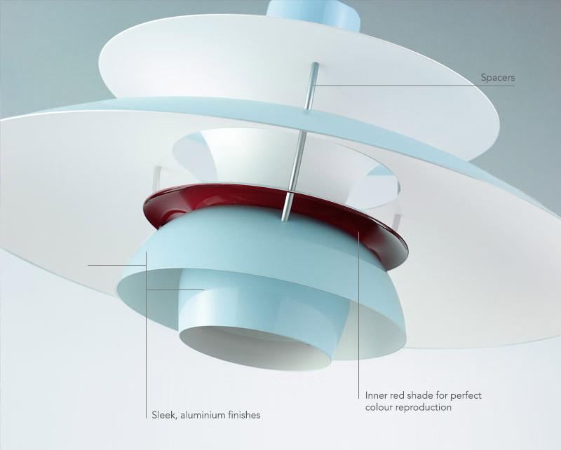 Louis Poulsen PH50 Design Details.jpg
