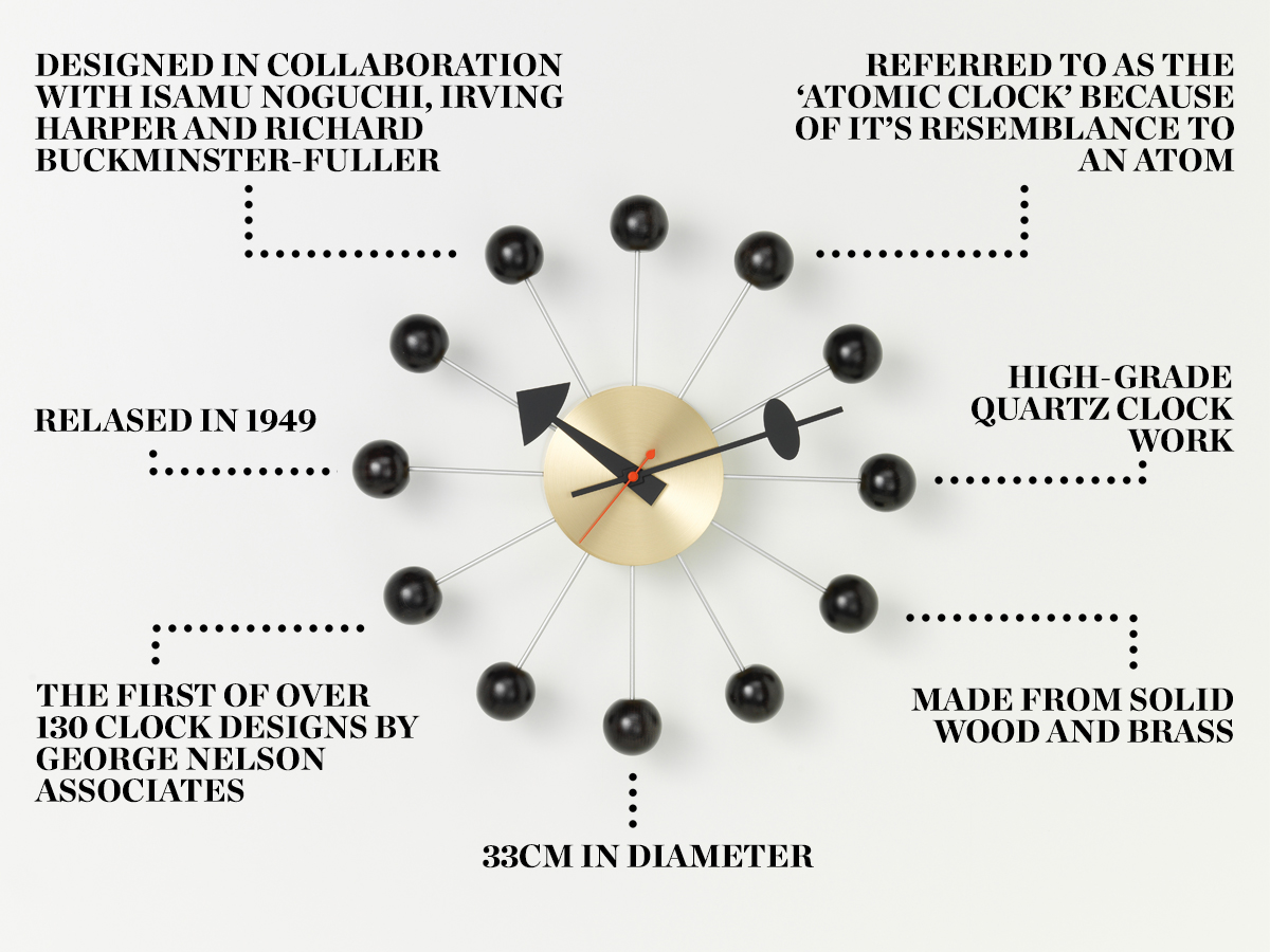 Anatomy of a George Nelson ball clock infographic