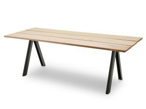 Skagerak Overlap Table